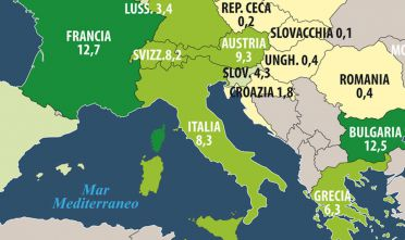 Dettaglio musulmani europa 2050 zero immigrazione