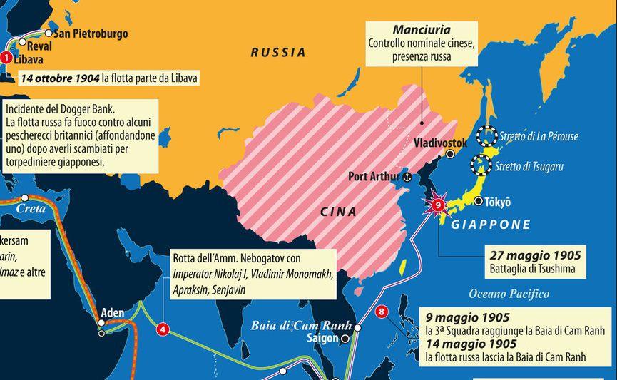 La rotta della flotta russa