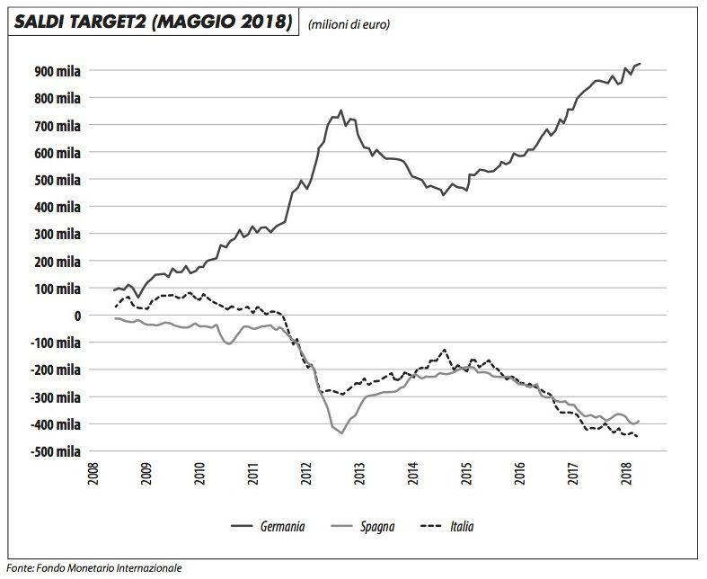 saldi_target_del_monaco_518