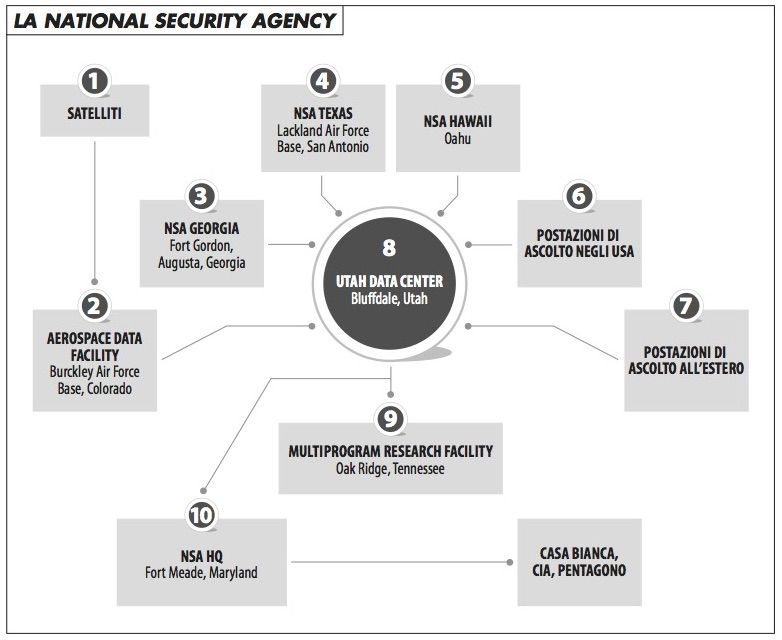 national_security_agency_fabbri_818