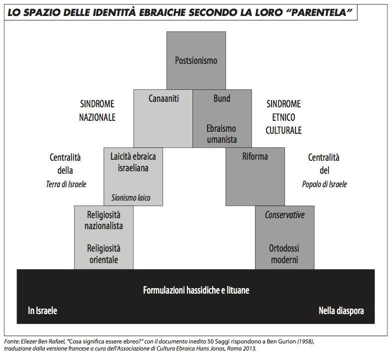 tabella_dagostino_918
