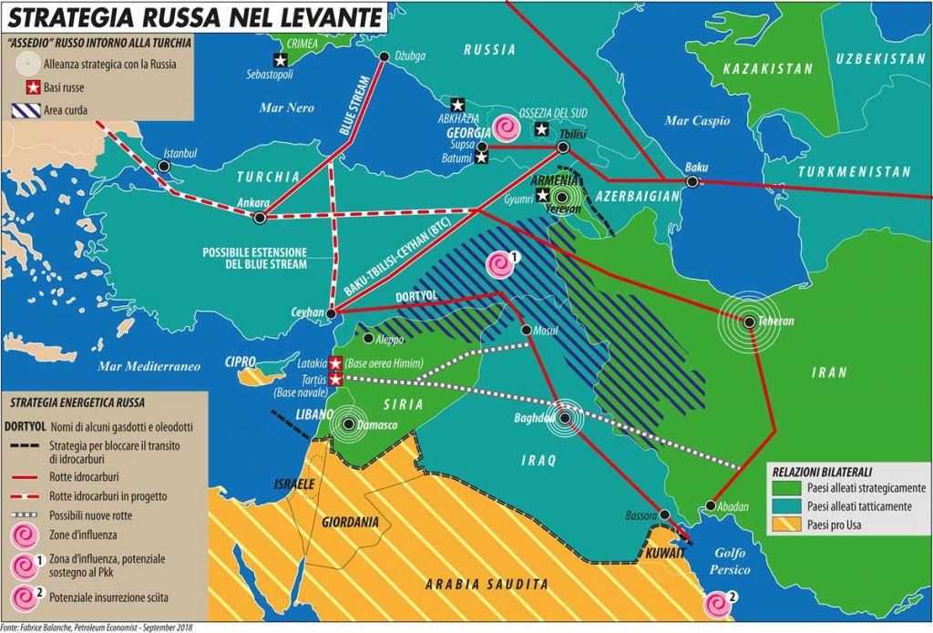 strategia_russa_levante_2018_colore