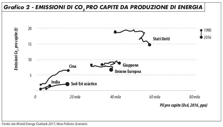 grafico2_pistelli_1118