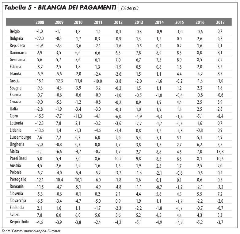 tabella5_del_monaco_1218