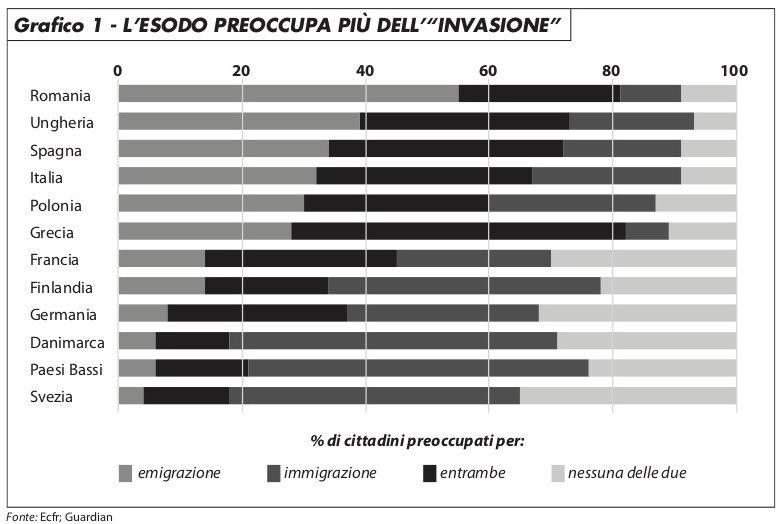 grafico1_maronta_619