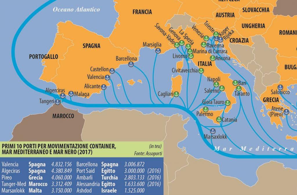 La rete portuale del mediterraneo copia copia