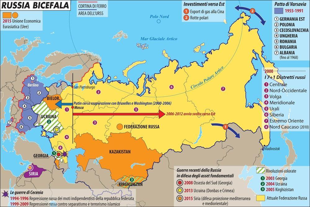 Russia_bicefala_DeBonis_1019