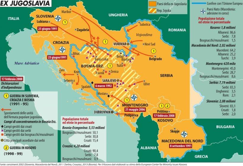 Cartina Slovenia Croazia Bosnia.La Fuga E Fallita La Croazia Ritorna Nei Balcani Limes