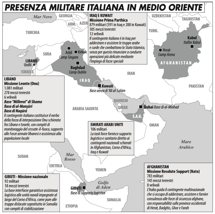 Carta di Francesca Canali, 2020
