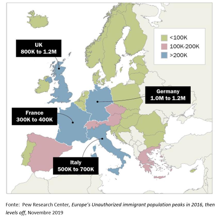 Figura 1 - Stima dei migranti irregolari in Europa, 2017