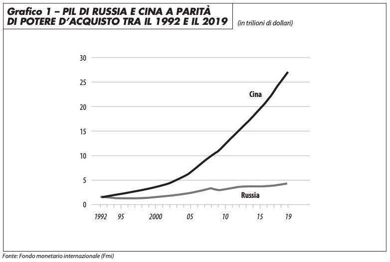 grafico1_caselli_520