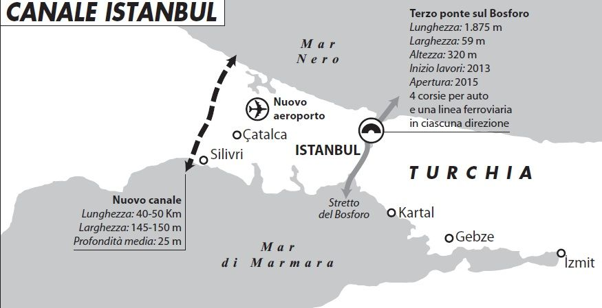 canale_istanbul_720