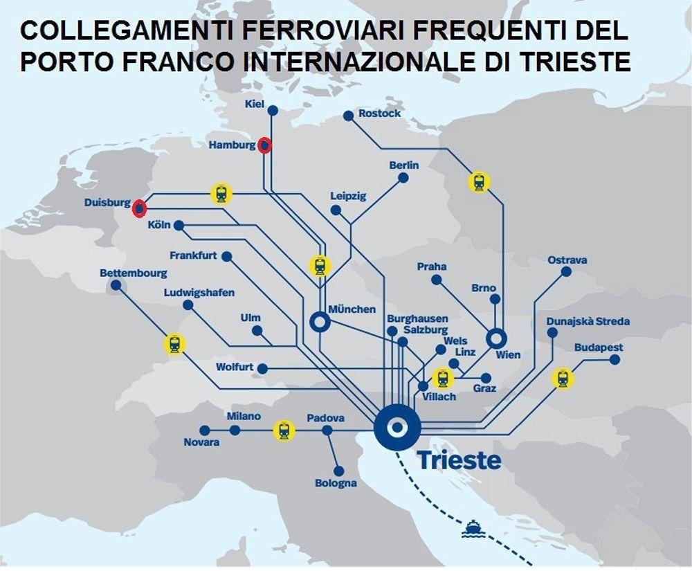 FERROVIEULTIMOcollegamenti_porto_franco_trieste
