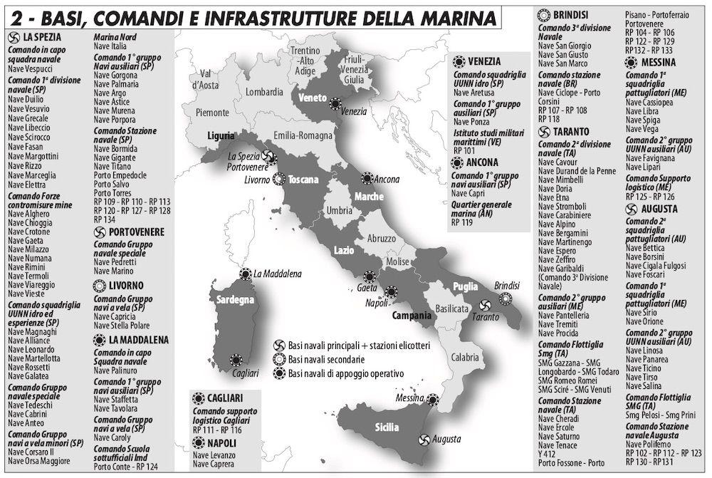 basi_comandi_infrastrutture_marina_edito1020