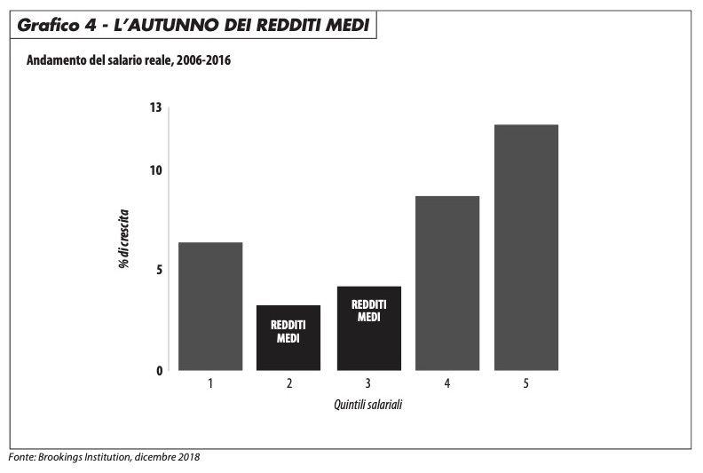 grafico4_maronta1120