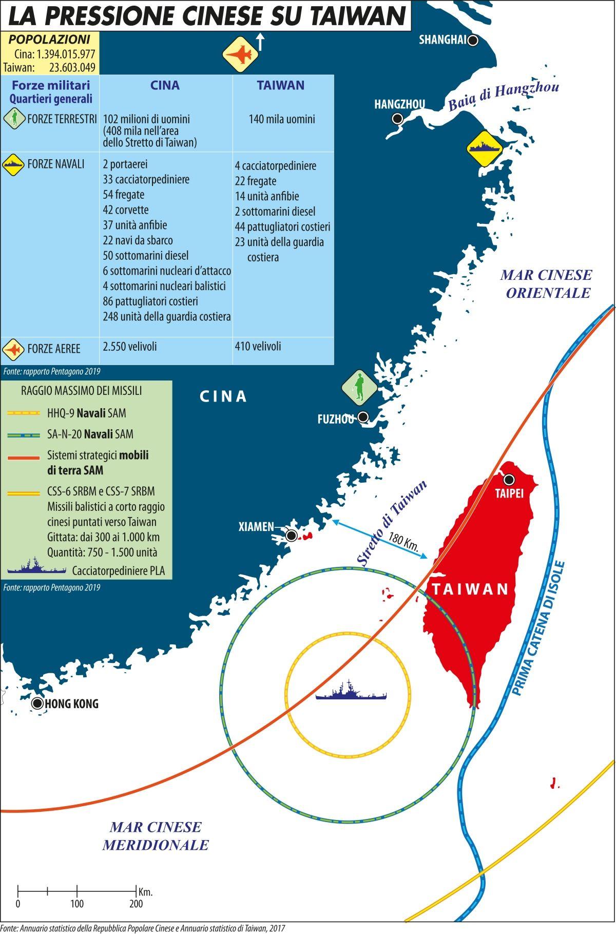 La pressione cinese su Taiwan