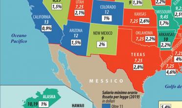 Dettaglio salario minimo Usa