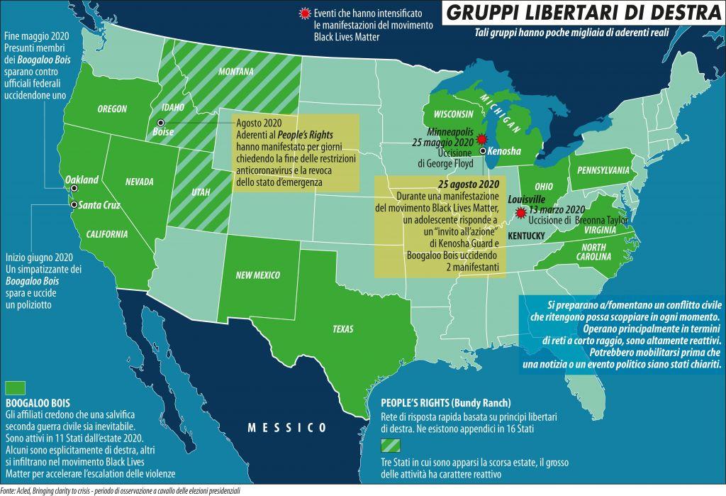 gruppi libertari destra usa