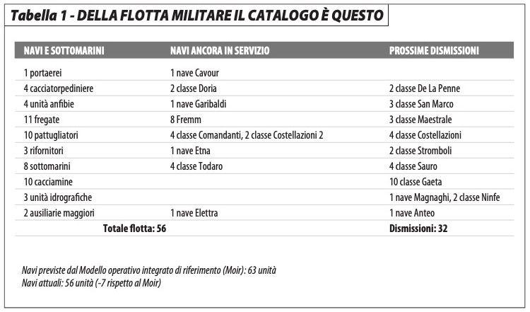 tabella1_edito221