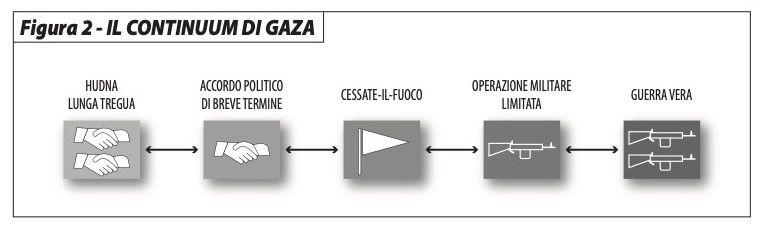 figura2_edito521
