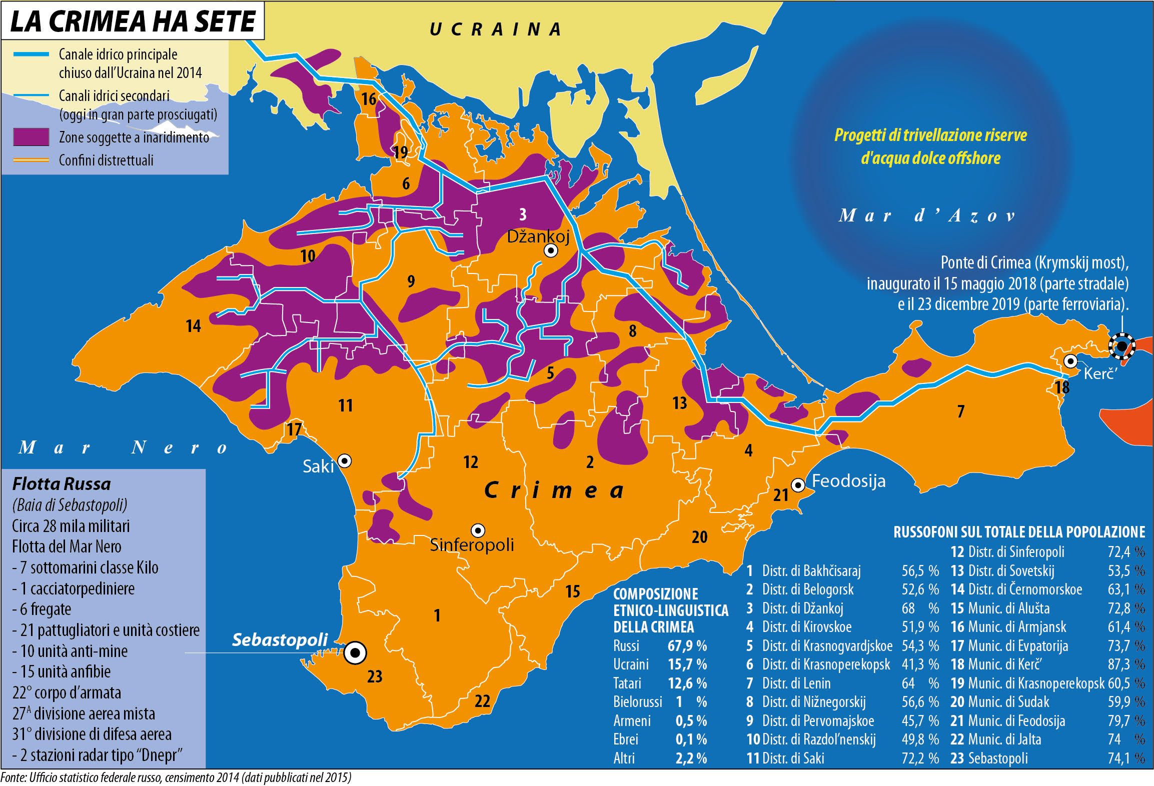 La_Crimea_ha_sete