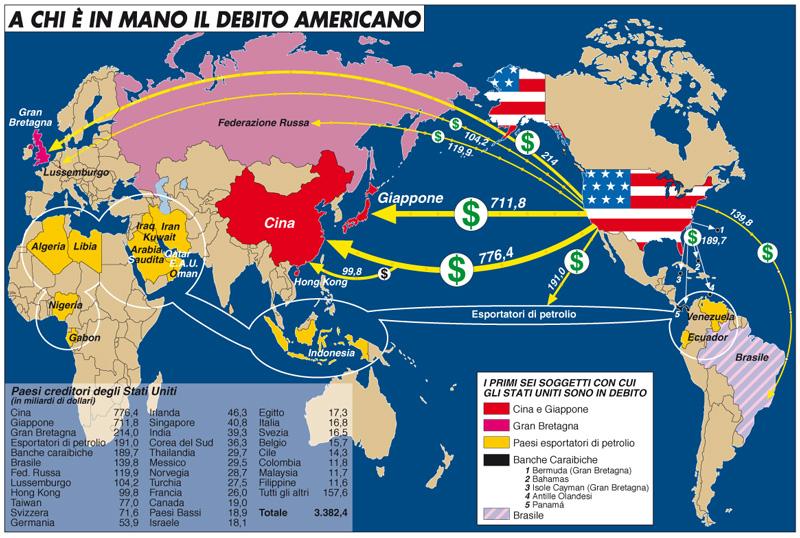 Risultati immagini per USA. Il debito pubblico americano