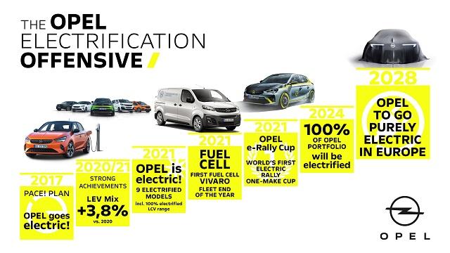 02-Opel-516207