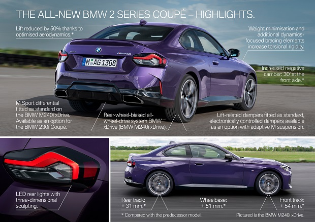 P90428399_highRes_the-all-new-bmw-2-se