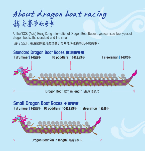 diagram_about-dragon-boat-racing
