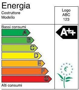 Classe_Energetica