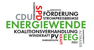 Energiewende-Tag-Cloud