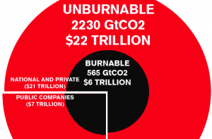 carbon_bubble_graphic-532x350