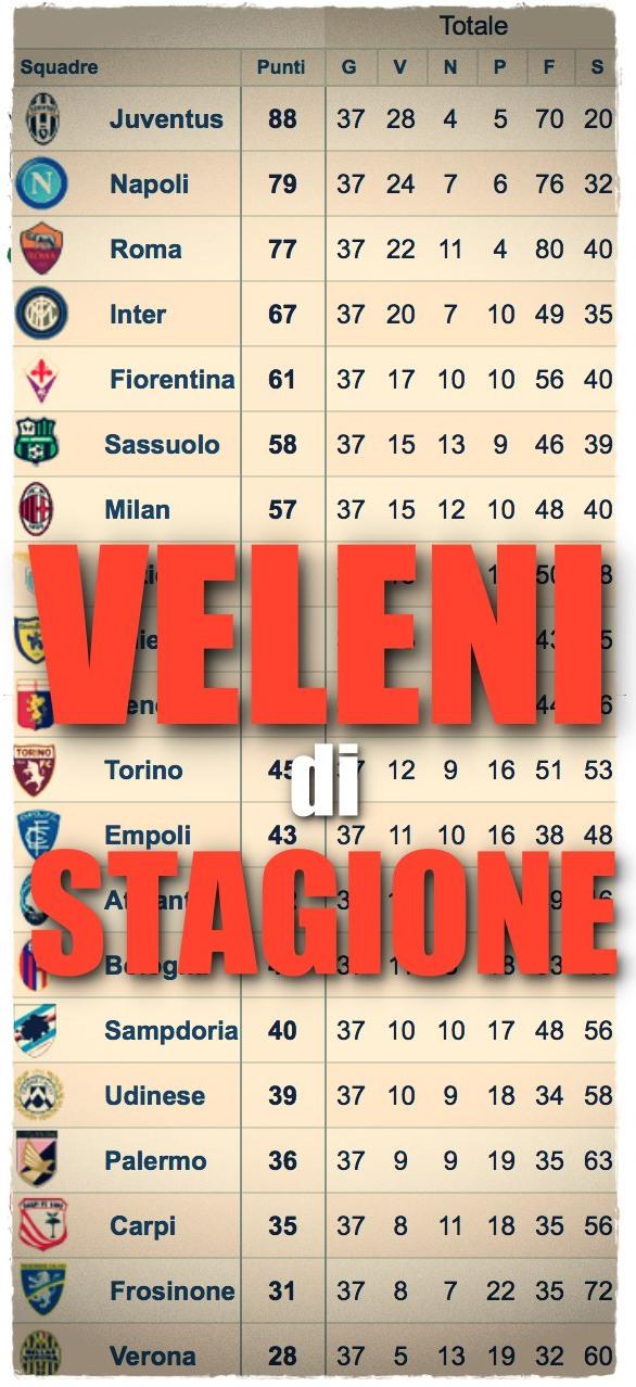 Finale Di Campionato Tra Veleni E Sospetti Su Tutti Il Caso Palermo