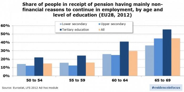 older_workers_education