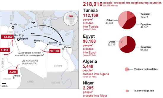 © IOM-International Organization for Migration