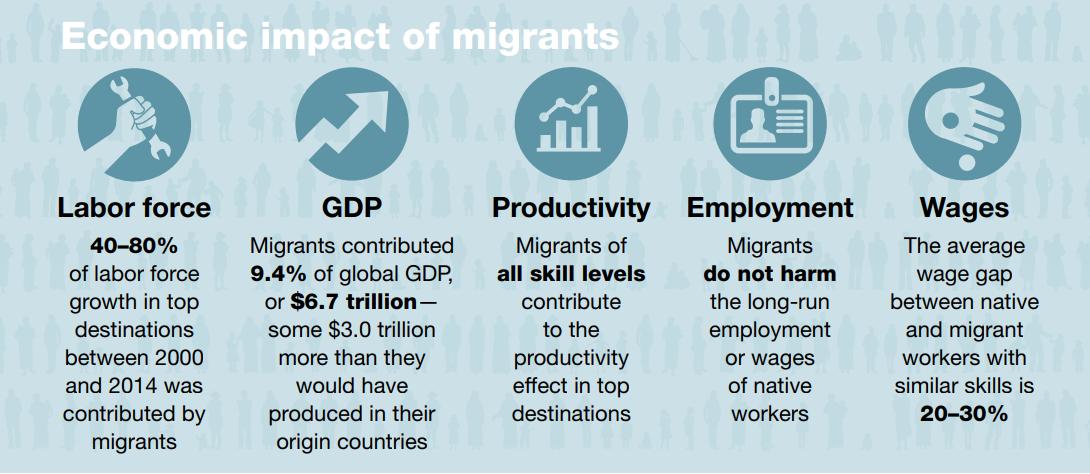 migrants_MK