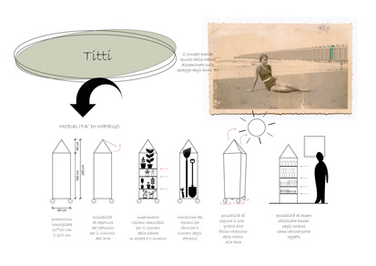 2014.02.27_Concept Titti