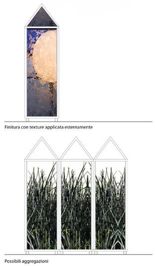 Possibili textures da applicare esternamente in pellicola da digitale - Disegno di proprietà dello Studio Pozzi