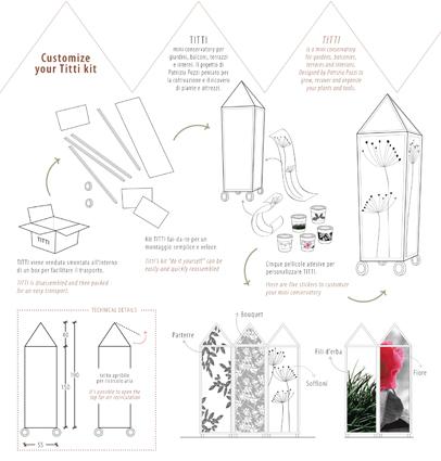 Titti_Brochure-2