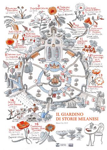 3) Mappa de Il Giardino di Storie milanesi