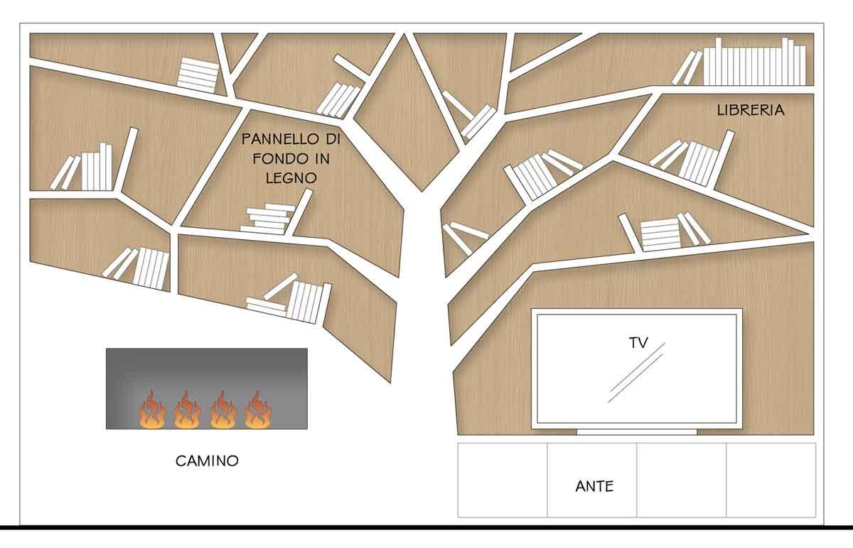 La parete attrezzata per il soggiorno - Il progetto in una ...