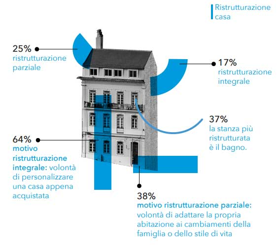report_habitissimo