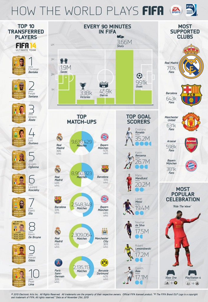 FIFA_Infographic_web-2