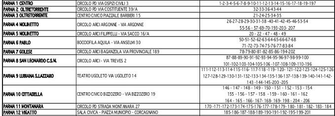 Primarie Elenco Seggi Parma