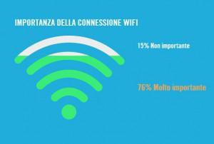 connessione wifi
