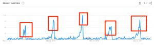 scary-outfit-google-trends