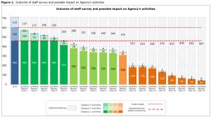 EMA-relocation-survey