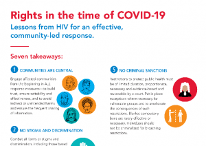 Human-rights-and-COVID-19_infographic_En_670