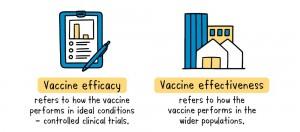 WHO-Topic-12_Efficacy-Vs-Effectiveness