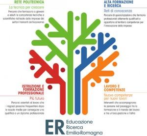 ER_sistema_ITA_rev